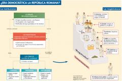 republica-roma